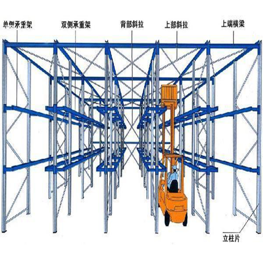 Adjustable Metal Warehouse Heavy Duty Drive In Rack